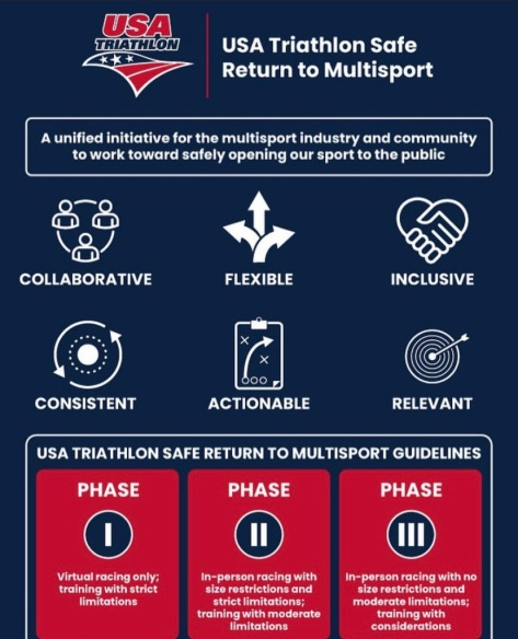 USAT Safe Sport